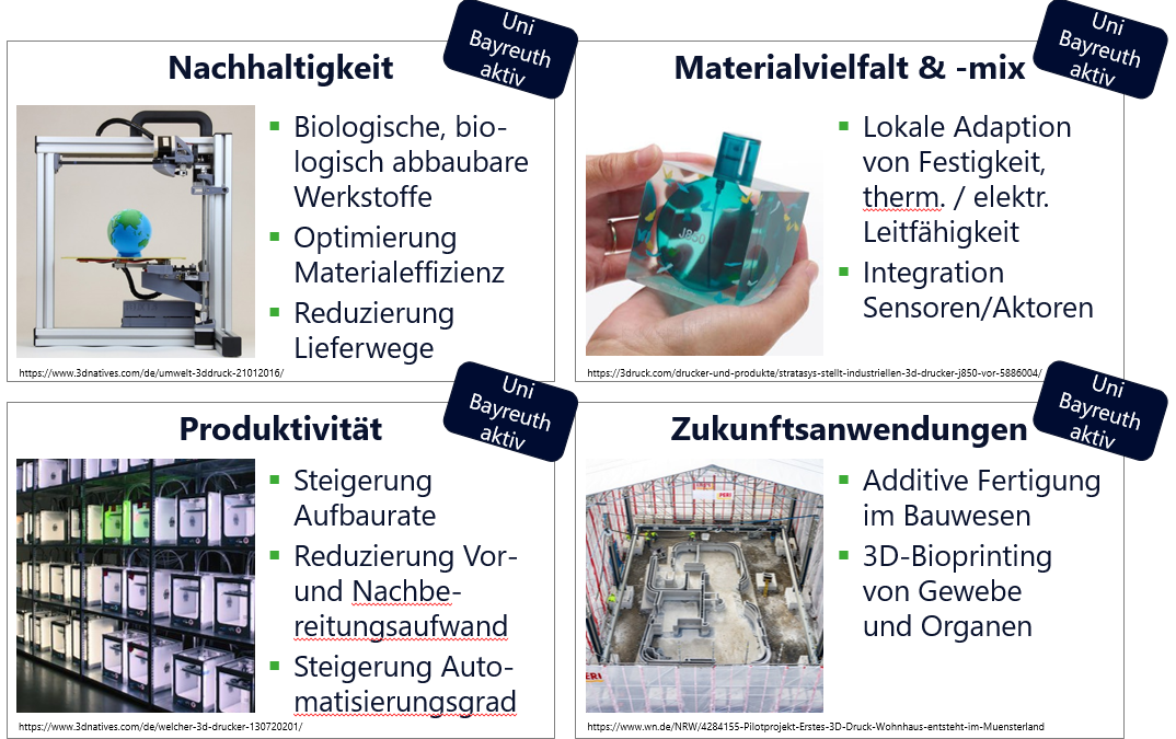 Webinar: Innovationen für die additive Fertigung